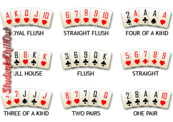 poker learning