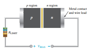 A diode Connected for Forward Bias