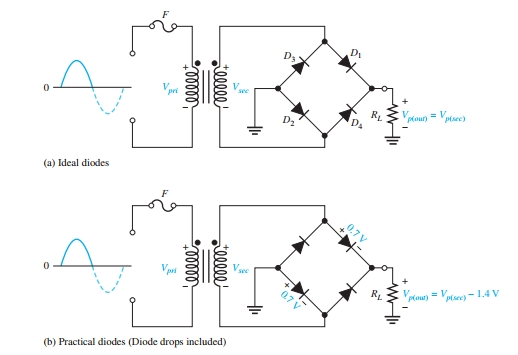 Bridge Full Wave Rectifier circuit