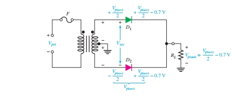 PIV for Center Tapped Full wave rectifier