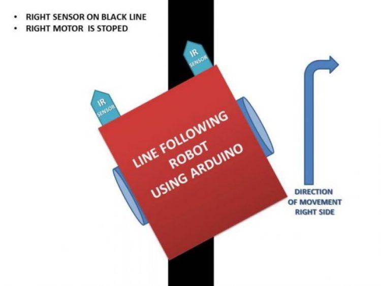 Line following robot using arduino