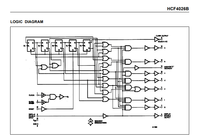 Visitor Counter Circuit Using 7 Segment Display and LDR