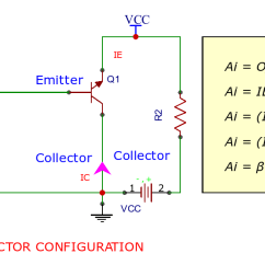Common Base Configuration Circuit Diagram Futaba Servo Wiring Diagrams Transistor Configurations Emitter And Collector 2019 Of