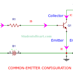 Common Base Configuration Circuit Diagram Tekonsha Prodigy P2 Brake Controller Wiring Transistor Configurations Emitter And Collector 2019 Of