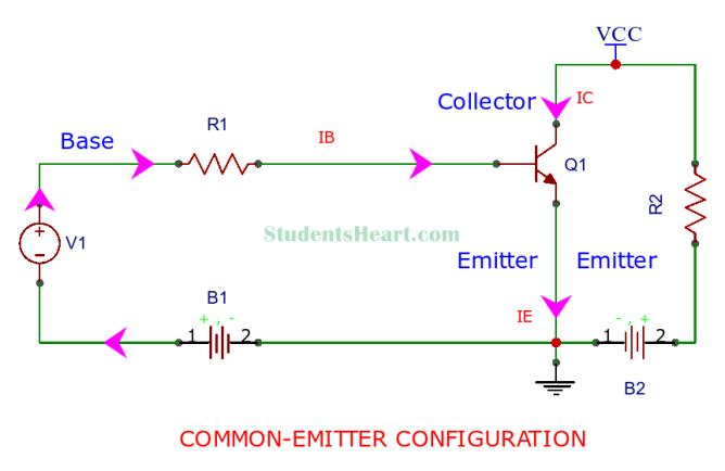 Circuit Diagram of Common Emitter Configuration