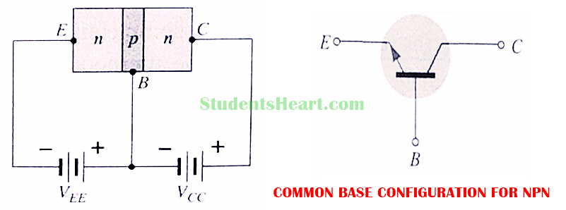 common base configuration circuit diagram complete parts e46 transistor configurations emitter and collector 2019