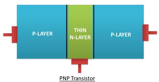 PNP Bipolar Junction Transistor