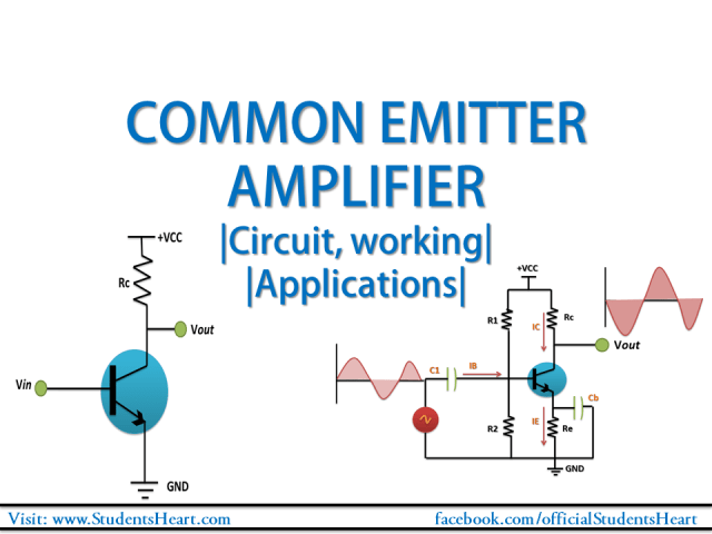 Common emitter amplifier