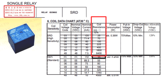 Example of Datasheet of Relay