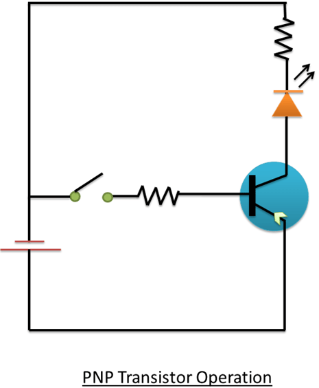 Operation of PNP transistor
