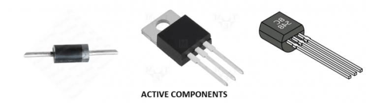 Active components