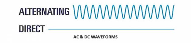 ac and dc waveform