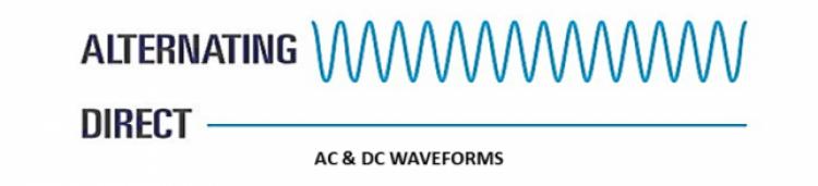 ac and dc waveform