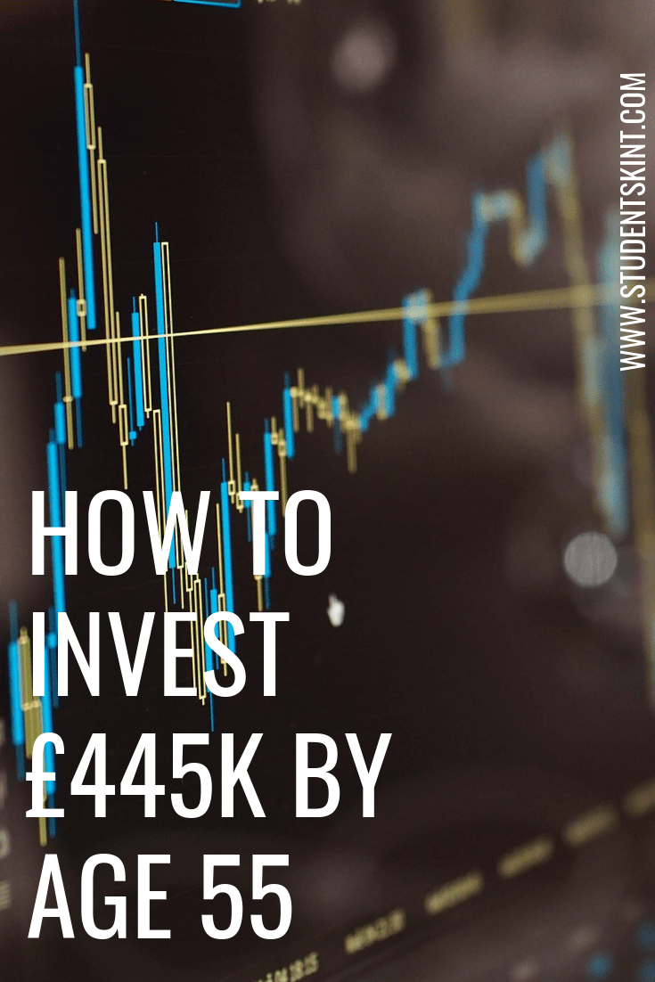 How to invest money (£445,000 by age 55)