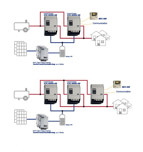 small resolution of increase of the power on one phase by setting 2 or 3 xtenders in parallel