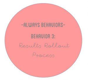 Behavior 3
