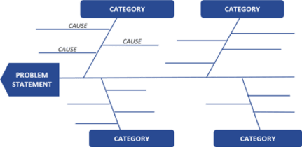 fishbone-diagram