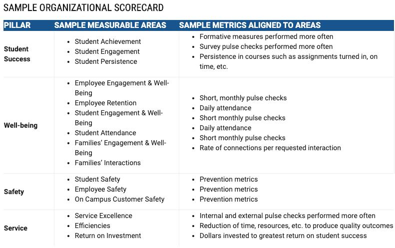 sample-org-scorecard_reentrytoolkit
