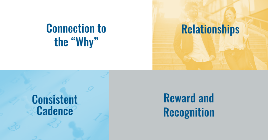 teams connection relationships recognition