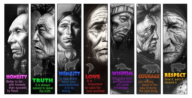 Honesty, Truth, Humility, Love, Wisdom, Courage, Respect