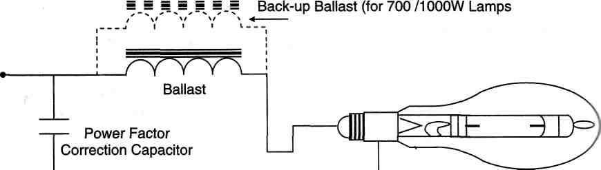 1000 Watt Metal Halide Ballast Wiring Diagram 4 Semester