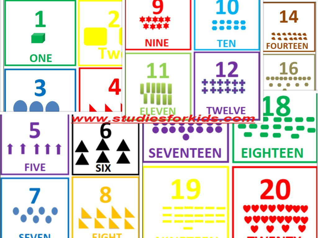 Numbers Flash Cards Printable