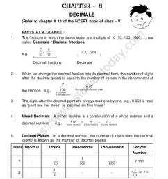 CBSE Class 5 Mental Maths Decimals Worksheet [ 1200 x 1057 Pixel ]