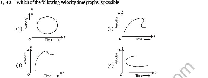 NEET Physics Kinematics MCQs Set A, Multiple Choice