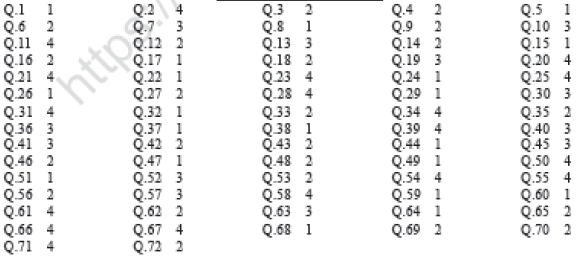 NEET Physics Kinematics MCQs Set B, Multiple Choice