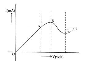 CBSE Class 12 Physics Sample Paper 2014 (4)