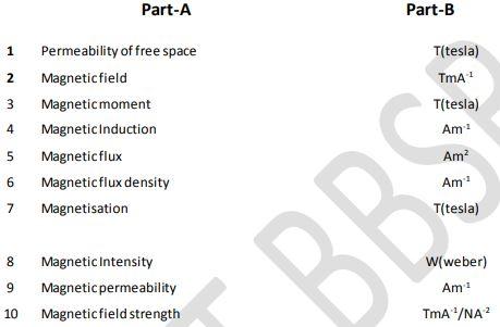 CBSE Class 12 Physics Magnetism Worksheet Set B Practice