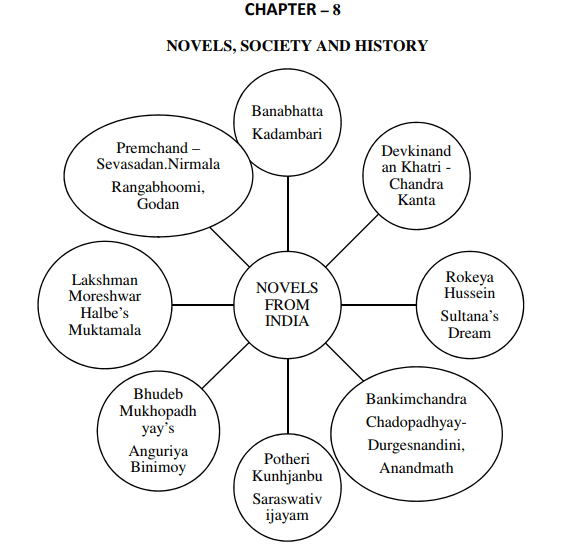 CLASSNOTES: History Notes For Class 10 Chapter Nationalism