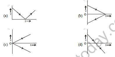 CBSE Class 12 Physics Kinematics Objective Questions