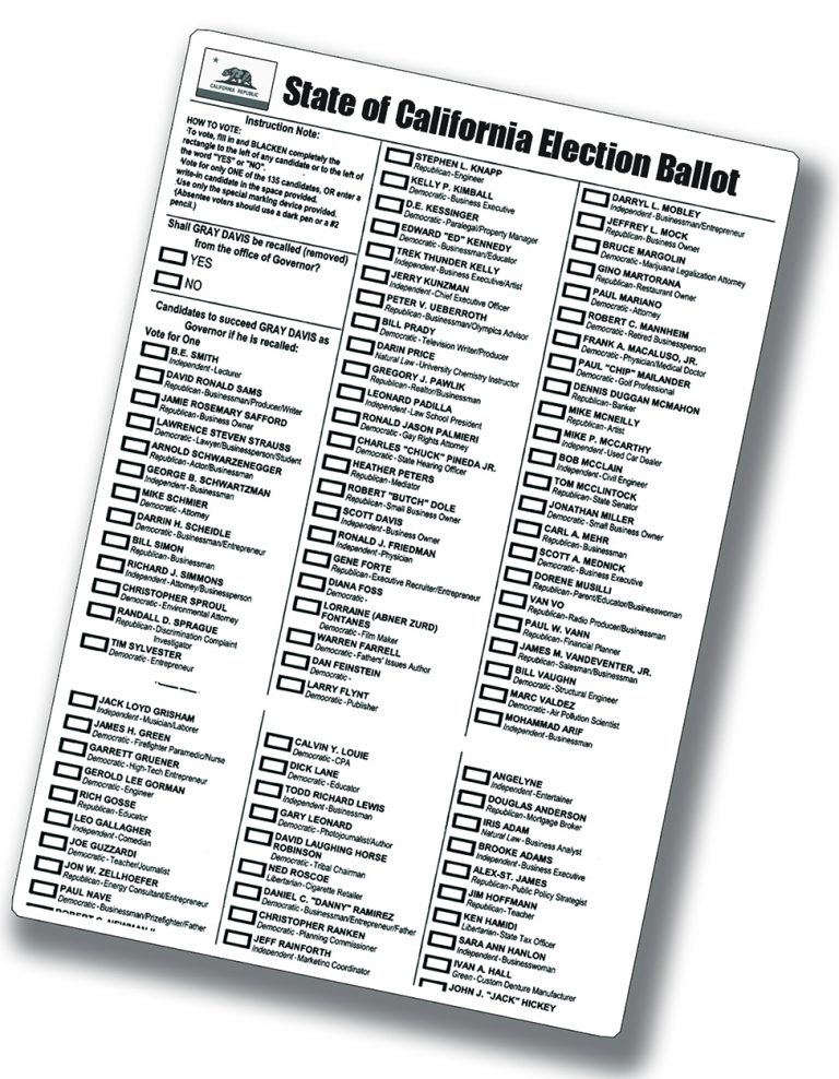 Example of election ballot studies weekly lesson plan