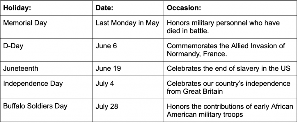 National Holidays in Summer