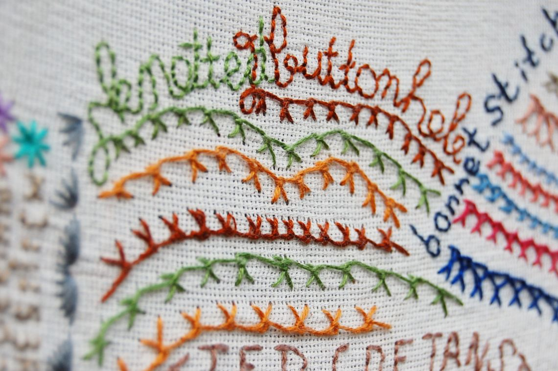 Geknoopte Festonsteek (Knotted Buttonhole Stitch) closeup door studio paars