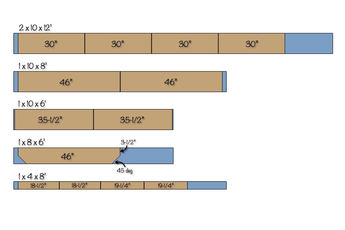 Wood Cut Optimizer