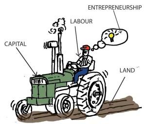 faktor produksi alam tenaga kerja modal