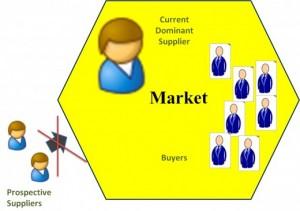 contoh ciri ciri pasar monopoli