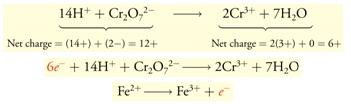 menyetarakan muatan elektron