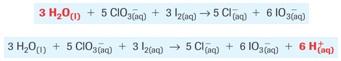 penyetaraan reaksi redoks