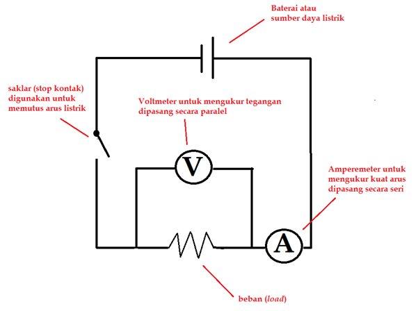 contoh penerapan hukum ohm pada rangkaian listrik