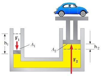 hukum pascal pada hidrolik