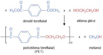 PET dari dimetil tereftalat dan etilena glikol
