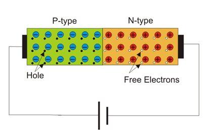 dioda tanpa tegangan