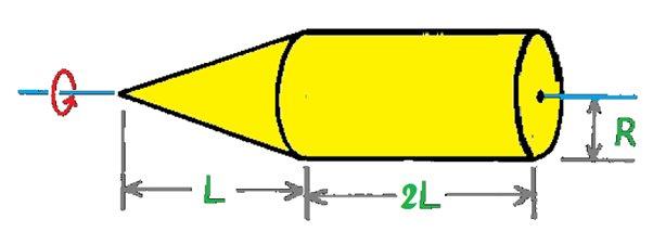 ilustrasi contoh soal momen inersia