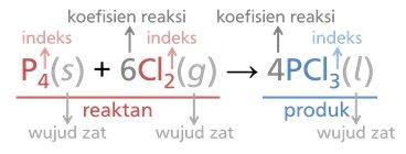 persamaan reaksi contoh