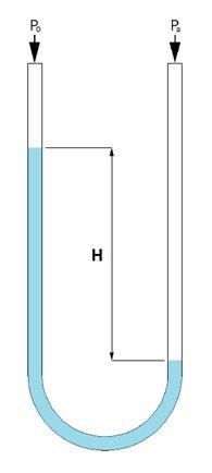 soal tekanan hidrostatis dan jawabannya