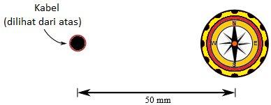 contoh soal medan magnet