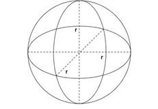 dimensi tiga bola